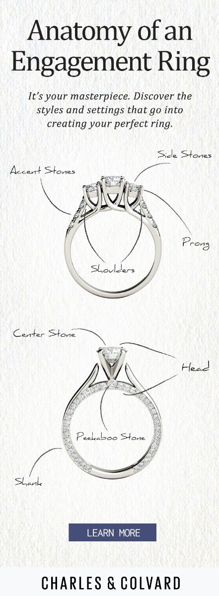 An overview of the main parts of an engagement ring